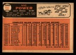 1966 Topps #192  Vic Power  Back Thumbnail