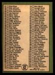 1967 Topps #62 B  -  Frank Robinson Checklist 1 Back Thumbnail