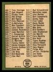 1967 Topps #454 ERR  -  Juan Marichal Checklist 6 Back Thumbnail