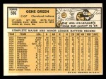 1963 Topps #506  Gene Green  Back Thumbnail