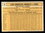 1963 Topps #39 COR  Angels Team Back Thumbnail