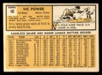 1963 Topps #40 xSTR Vic Power  Back Thumbnail