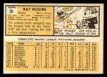 1963 Topps #26  Ray Moore  Back Thumbnail