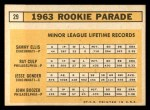 1963 Topps #29 III  -  Sammy Ellis / Ray Culp / John Boozer / Jesse Gonder  Rookie Stars Back Thumbnail
