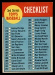 1963 Topps #191   Checklist 3 Front Thumbnail