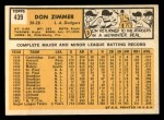 1963 Topps #439 xTCH Don Zimmer  Back Thumbnail