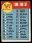 1963 Topps #102 WHT  Checklist 2 Front Thumbnail