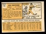 1963 Topps #183  Joe Pepitone  Back Thumbnail