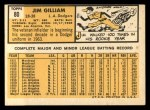 1963 Topps #80  Jim Gilliam  Back Thumbnail