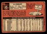 1969 Topps #268  Al Spangler  Back Thumbnail
