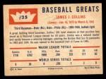 1960 Fleer #25  Jimmy Collins  Back Thumbnail