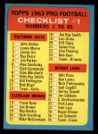 1963 Topps #85   Checklist 1 Front Thumbnail