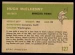 1961 Fleer #127  Hugh McElhenny  Back Thumbnail