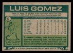 1977 Topps #13  Luis Gomez  Back Thumbnail