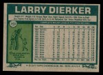 1977 Topps #350  Larry Dierker  Back Thumbnail