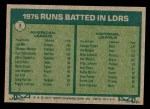 1977 Topps #3   -  Lee May / George Foster RBI Leaders Back Thumbnail