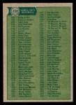 1977 Topps #208   Checklist 2 Back Thumbnail