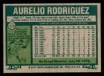 1977 Topps #574  Aurelio Rodriguez  Back Thumbnail