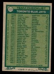 1977 Topps #113   -  Roy Hartsfield / Don Leppert / Bob Miller / Harry Warner / Jackie Moore Blue Jays Leaders Back Thumbnail