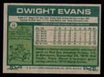 1977 Topps #25  Dwight Evans  Back Thumbnail