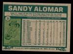 1977 Topps #54  Sandy Alomar  Back Thumbnail