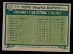 1977 Topps #411   -  Joe Morgan / Johnny Bench 1976 World Series Back Thumbnail