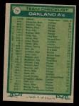 1977 Topps #74   Athletics Team Checklist Back Thumbnail