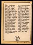 1968 Topps #518 AM  -  Clete Boyer Checklist 7 Back Thumbnail