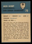 1962 Fleer #79  Jack Kemp  Back Thumbnail
