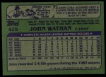 1982 Topps #429  John Wathan  Back Thumbnail