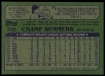 1982 Topps #369  Champ Summers  Back Thumbnail