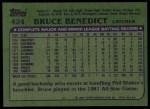 1982 Topps #424  Bruce Benedict  Back Thumbnail