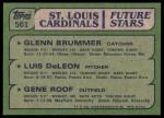 1982 Topps #561   -  Gene Roof / Glenn Brummer / Luis DeLeon Cardinals Rookies Back Thumbnail