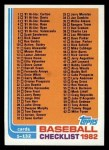 1982 Topps #129   Checklist Front Thumbnail