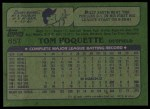 1982 Topps #657  Tom Poquette  Back Thumbnail
