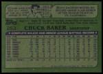 1982 Topps #253  Chuck Baker  Back Thumbnail