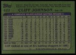 1982 Topps #422  Cliff Johnson  Back Thumbnail
