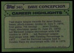 1982 Topps #340   -  Dave Concepcion All-Star Back Thumbnail