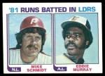 1982 Topps #163   -  Eddie Murray / Mike Schmidt RBI Leaders   Front Thumbnail