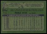 1982 Topps #734  Mike Ivie  Back Thumbnail