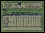 1982 Topps #407  Dan Boone  Back Thumbnail