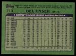 1982 Topps #713  Del Unser  Back Thumbnail
