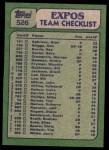 1982 Topps #526   -  Warren Cromartie / Bill Gullickson Expos Leaders Back Thumbnail