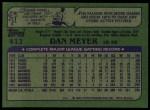1982 Topps #413  Dan Meyer  Back Thumbnail