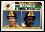 1982 Topps #366   -  Juan Eichelberger / Luis Salazar Padres Leaders Front Thumbnail