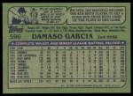 1982 Topps #596  Damaso Garcia  Back Thumbnail