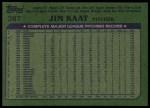 1982 Topps #367  Jim Kaat  Back Thumbnail