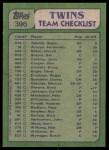1982 Topps #396   -  John Castino / Fernando Arroyo Twins Leaders Back Thumbnail