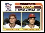 1982 Topps #396   -  John Castino / Fernando Arroyo Twins Leaders Front Thumbnail