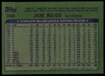 1982 Topps #388  Joe Rudi  Back Thumbnail